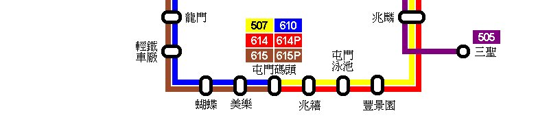 - 轻铁路线图
